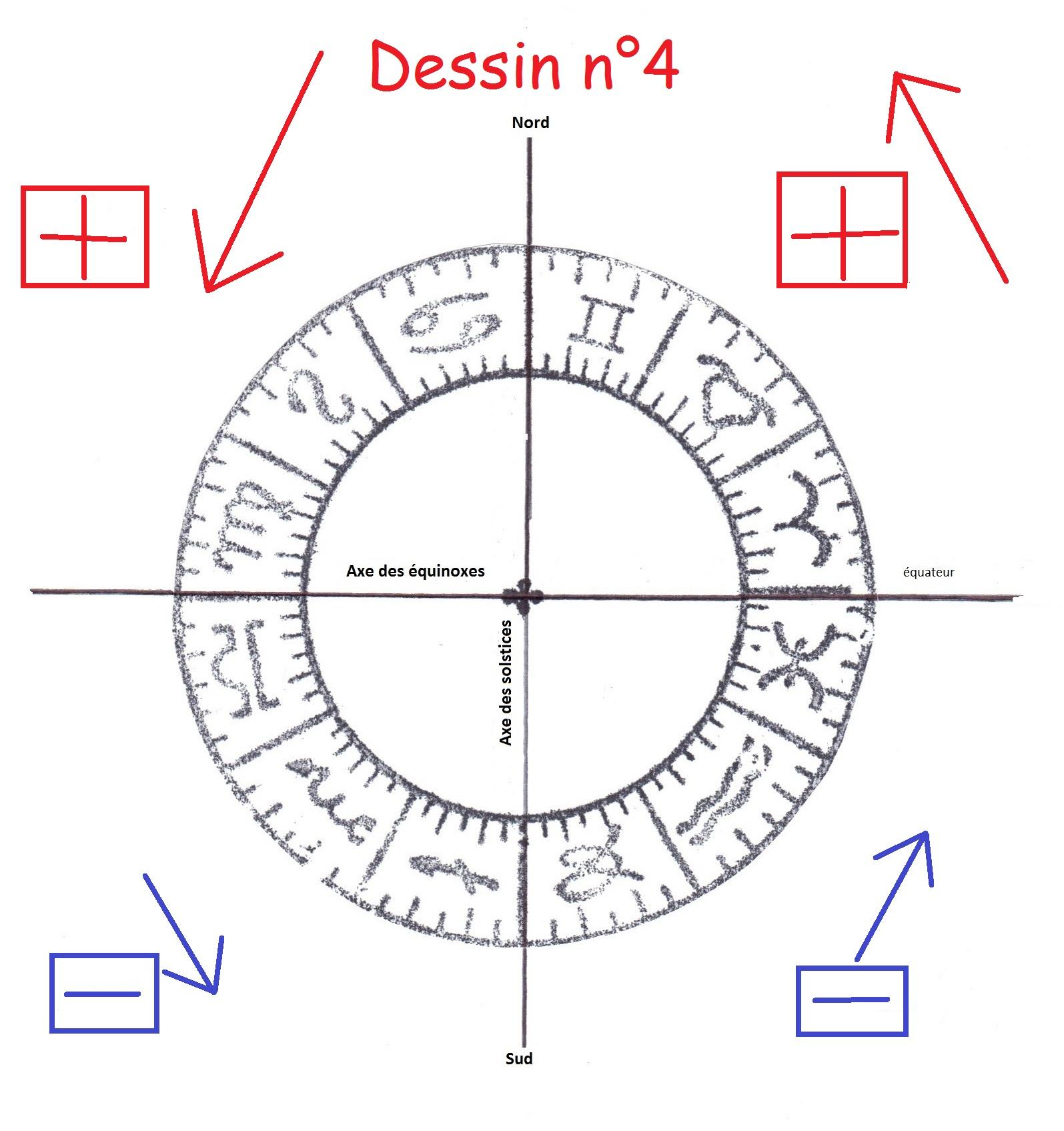 Zodiaque tropique 1