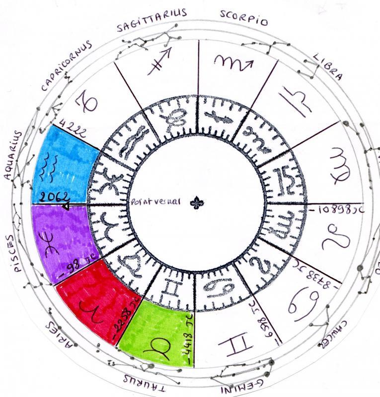 Les deux zodiaques 001