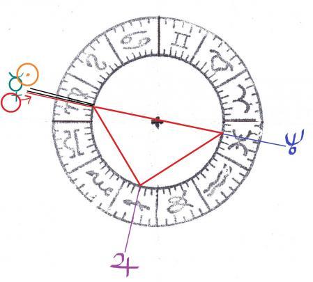 Zodiaque tropique copie 2